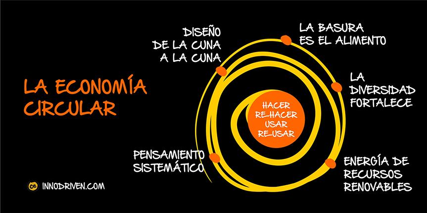 Mesa redonda de Economía Circular en Pamplona