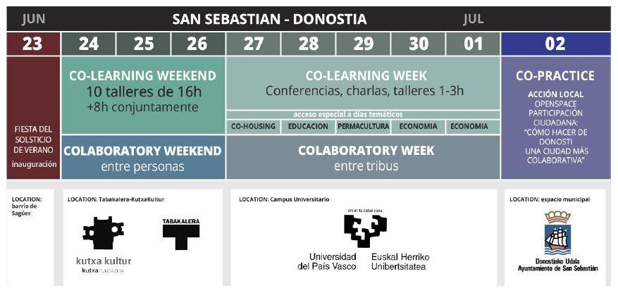 Programa Semana europea de la colaboracion
